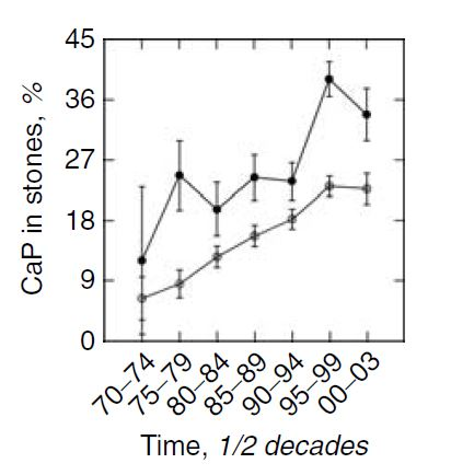 cappercent vs decades from parks phosphate paper
